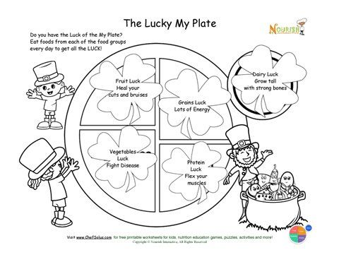 St Patrick's Day Kids' My Plate nutrition worksheet- free