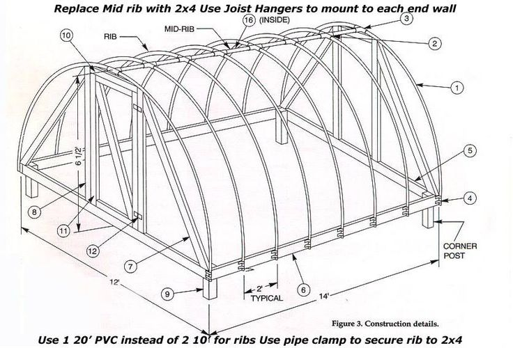 80 best PVC pipes images on Pinterest