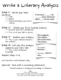 Paragraph and Writing on Pinterest