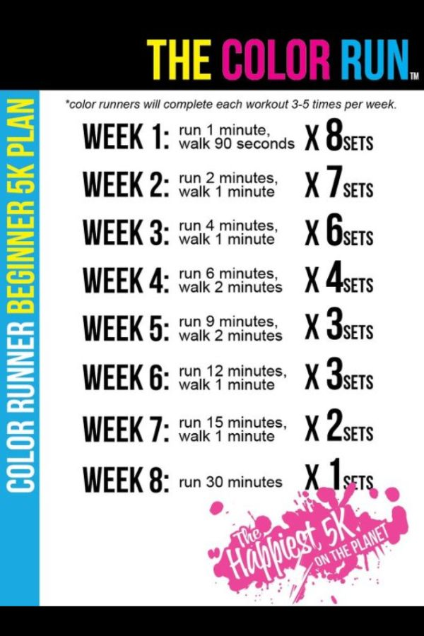 The 25 Best Couch To 5k Plan Ideas On Pinterest Couch To 5km