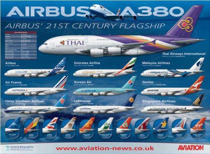 Airbus a380 customers airplane pinterest airbus a380
