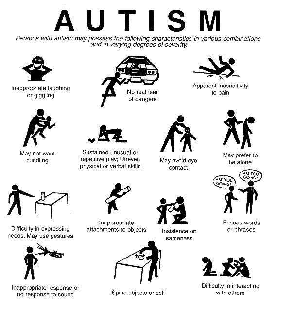 1000+ images about Autism resources on Pinterest