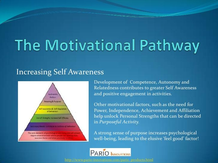 Go Beyond Maslows Hierarchy of Needs Pyramid  New