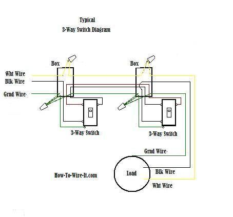 1000+ images about Electrical Wiring Diagrams on Pinterest