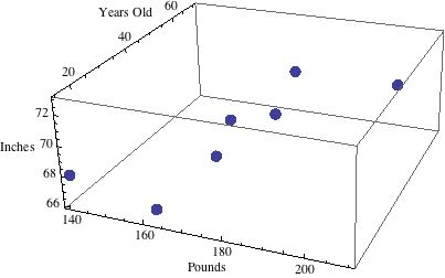 1000+ ideas about Linear Regression on Pinterest