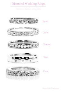 25+ Best Ideas about Diamond Eternity Rings on Pinterest