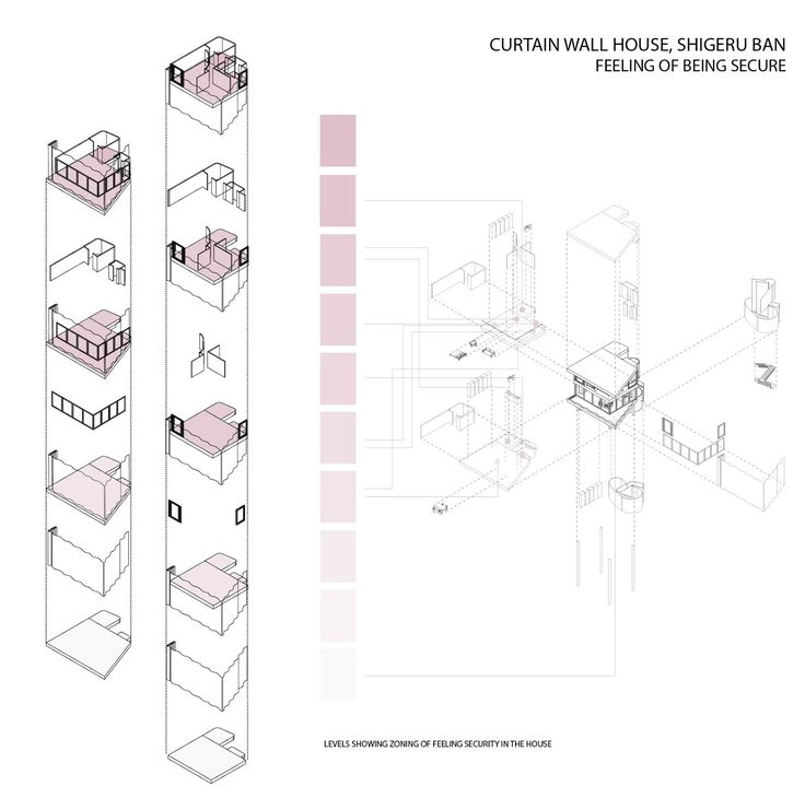 17 Best Images About Curtain Wall House On Pinterest House Plans