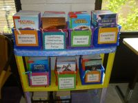 4th grade classroom ideas | Science Notebooking: August ...