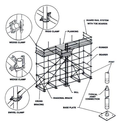 Pa32 Wiring Diagram