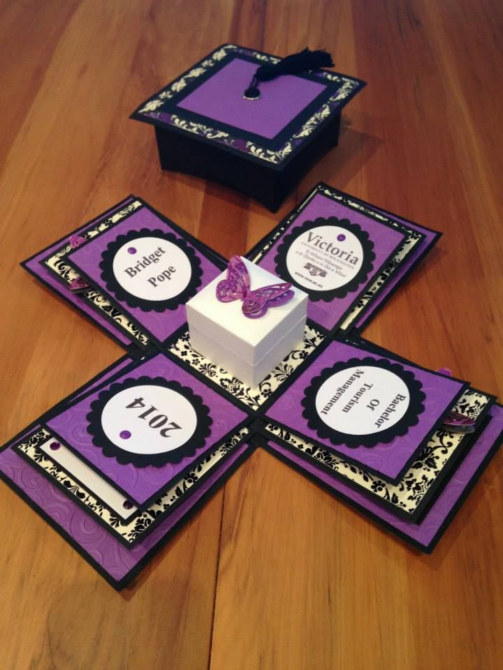 pandora gift card online