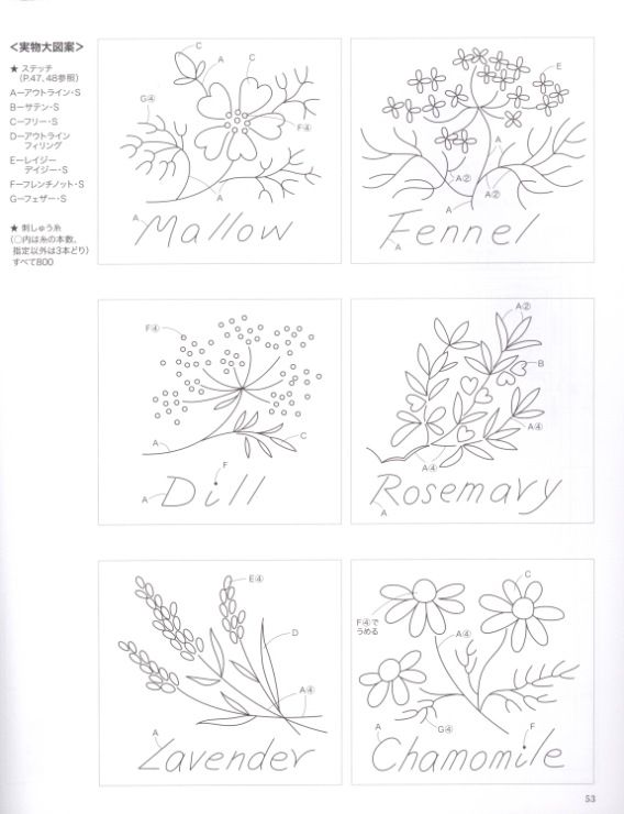 25+ best ideas about Herb embroidery on Pinterest