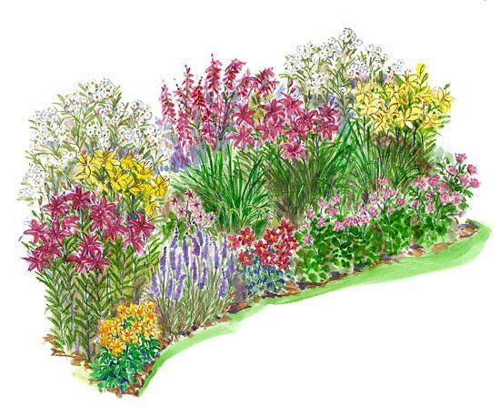 25 Best Ideas About Small Flower Gardens On Pinterest Shade
