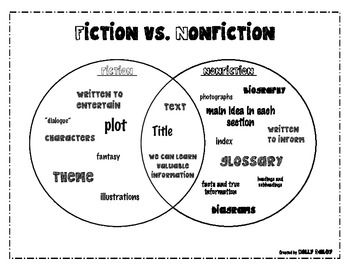 25+ Best Ideas about Fiction Vs Nonfiction on Pinterest