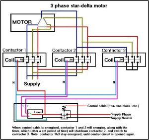 motor star delta connection | data diagram | Pinterest