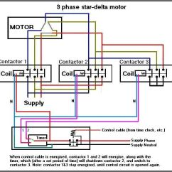 Star Delta Control Wiring Diagram With Timer 139qmb Motor Connection | Data Pinterest Motors, Stars And