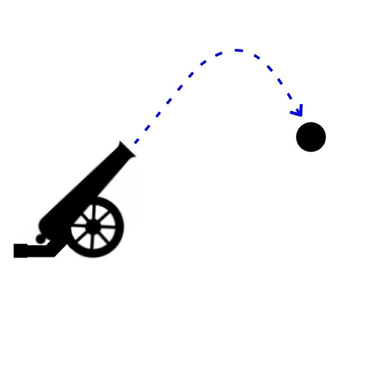 Projectile motion hakkında Pinterest'teki en iyi 20+ fikir