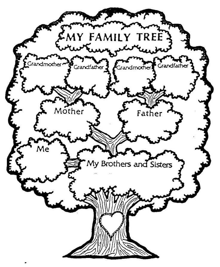 25+ Best Ideas about Family Tree Worksheet on Pinterest