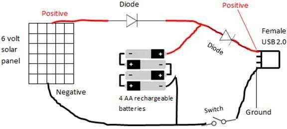 circuits projects diagrams solar panel diagram solar panel