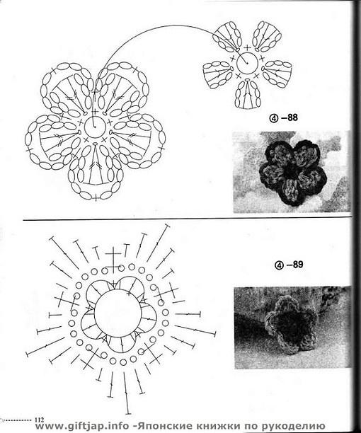 17 Best images about CROCHET- FLOWERS on Pinterest