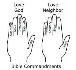 17 Best ideas about Ten Commandments Craft on Pinterest