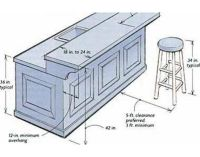 Building a breakfast bar dimensions   Commercial Spaces ...