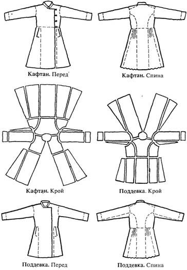 53 best images about Medieval Russian Clothing on