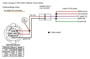 Kohler Engine Electrical Diagram | Craftsman 917270930 wiring diagram (I colored a few wires to
