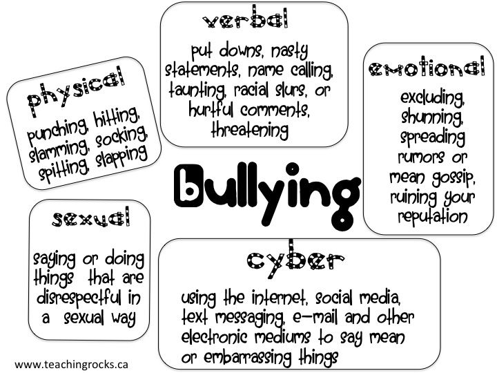 25+ Best Ideas about Different Types Of Bullying on