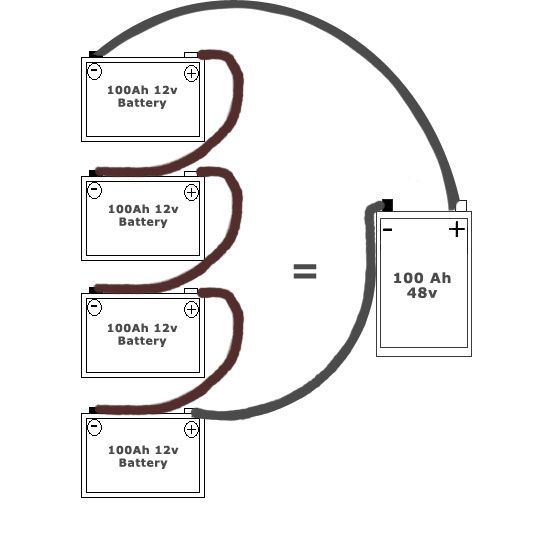 wiring your battery bank in series parallel and seriesparallel