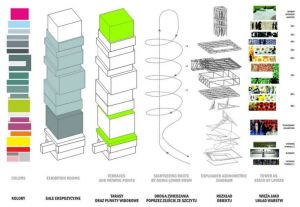 diagrams architecture design | Architectural Diagrams and