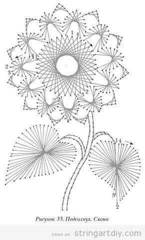 25+ best ideas about String art templates on Pinterest