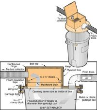 25+ best ideas about Dust collection systems on Pinterest ...