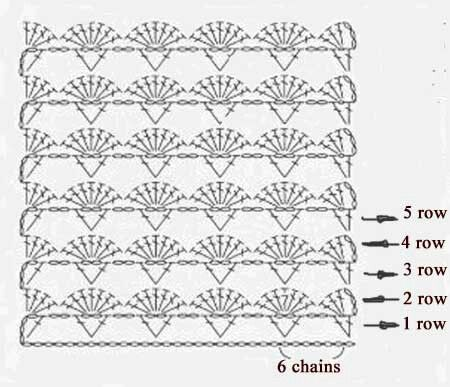 17 Best images about stitches-diagrams-motifs on Pinterest
