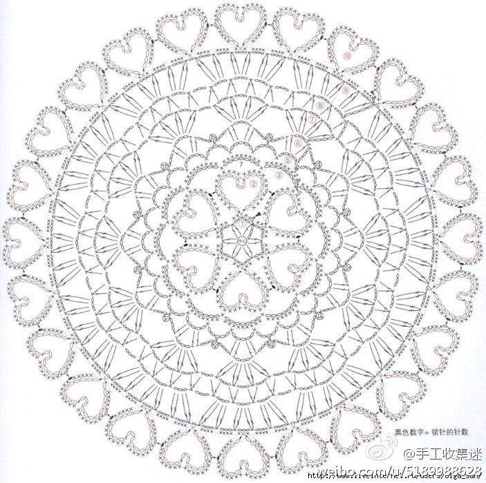 149 best images about Crochet Mandala Inspiration on