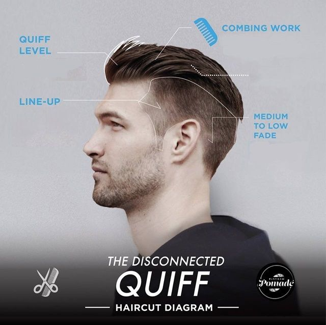 25 Best Ideas About Quiff Men On Pinterest Undercut Combover