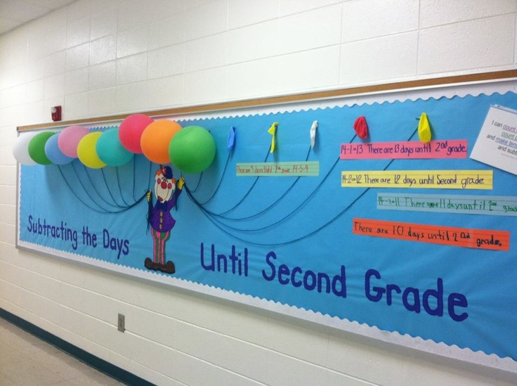 Bulletin End Board Kindergarten Year