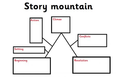 102 best images about Narrative interventions on Pinterest