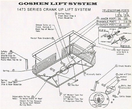 Coleman Lift System The Roof Pictures to Pin on Pinterest