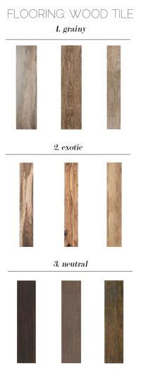 25+ best ideas about Wood grain tile on Pinterest | Tile ...