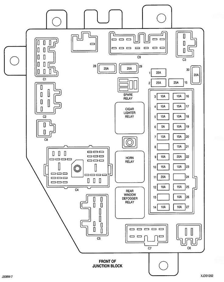 2000 tundra fuse panel diagram