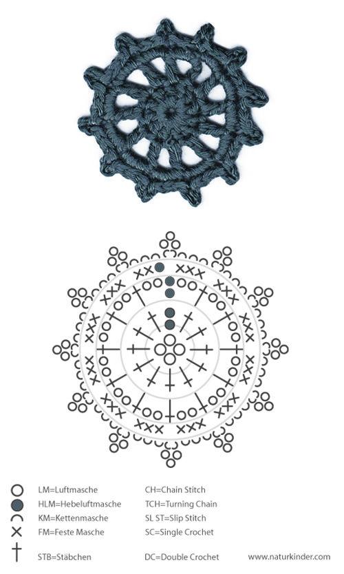 25+ best ideas about Nautical Crochet on Pinterest