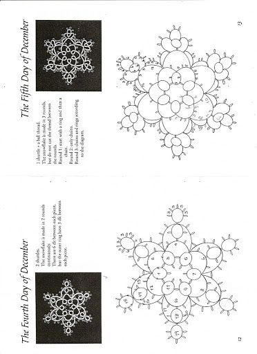 1000+ images about CHIACCHIERINO TATTING NATALE on