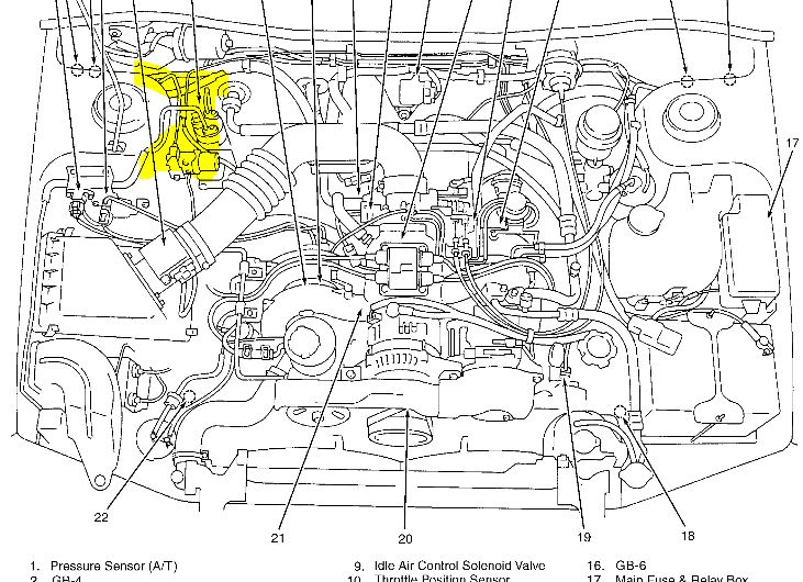 2004 Subaru Forester Xt Engine Diagram Html