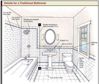 design bathroom floor plan tool