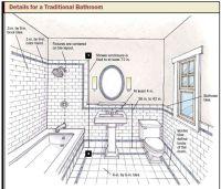design bathroom floor plan tool | Bathroom and Kitchen ...