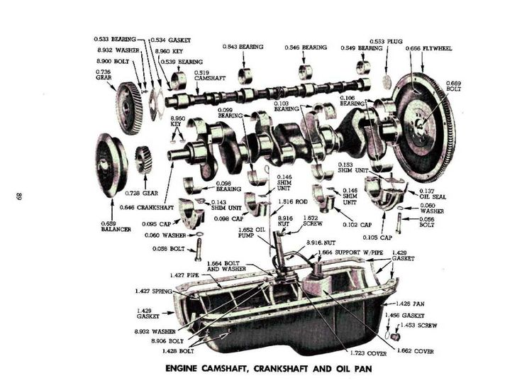 10 best Most Unusual Engines images on Pinterest
