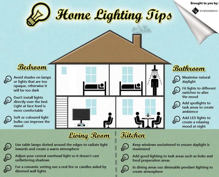 21 Best Images About Tips On Pinterest Lampshade Facts And Worth It