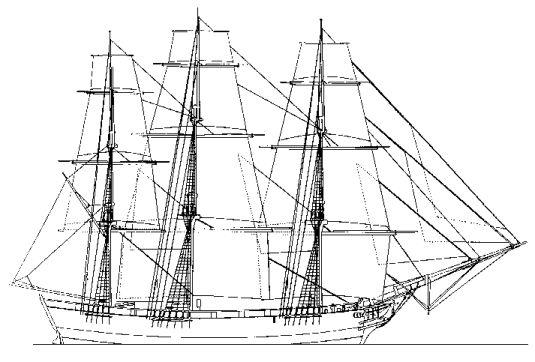 17 Best images about Merchant ship 1750-1800 on Pinterest