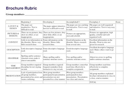 Travel Brochure Rubric Sample Google Search Social