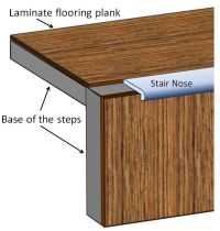 1000+ ideas about Stair Nosing on Pinterest | Laminate ...